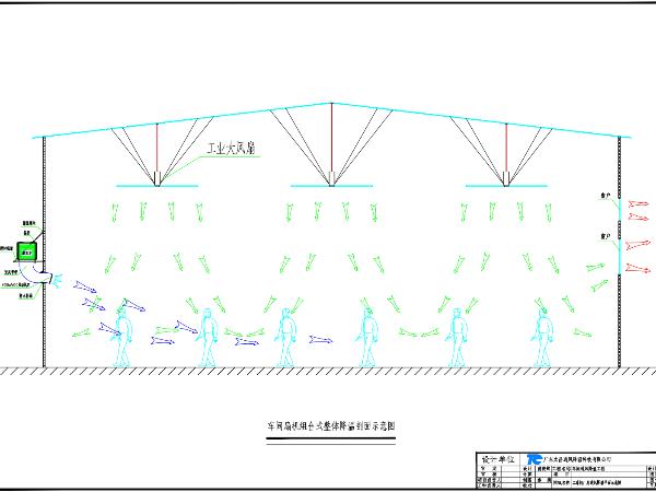 厂房新风—扇机组合式通风降温系统