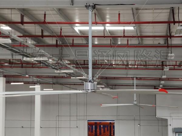 厂房工业大风扇安装的重要性