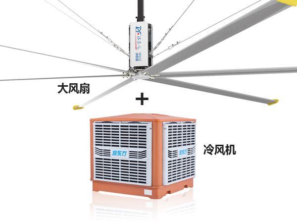 工业大风扇--高大空间理想的通风降温方案,您打造25℃舒适环境