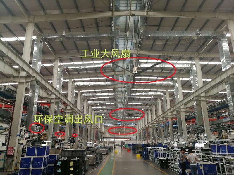 大型钢结构厂房扇机互补方案