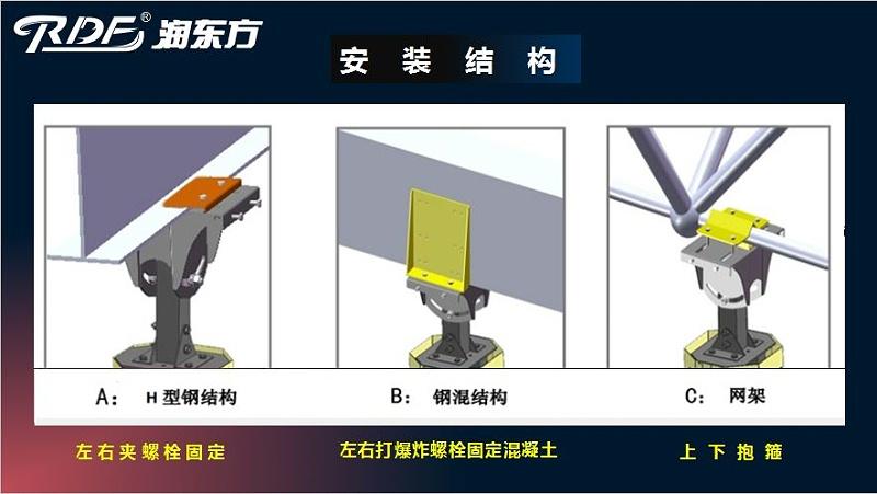润东方工业大风扇安装方式